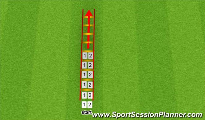 Football/Soccer Session Plan Drill (Colour): 2 FEET RUN