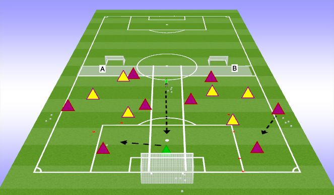 Football/Soccer Session Plan Drill (Colour): Game Moment 1- ball-side