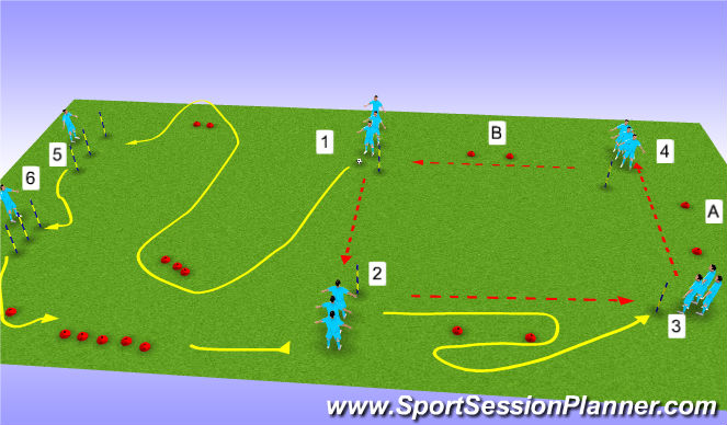 Football/Soccer Session Plan Drill (Colour): Speed warm-up
