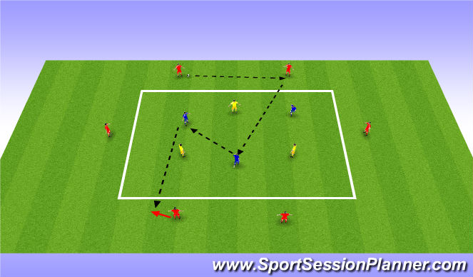 Football/Soccer Session Plan Drill (Colour): Possession in midfield area
