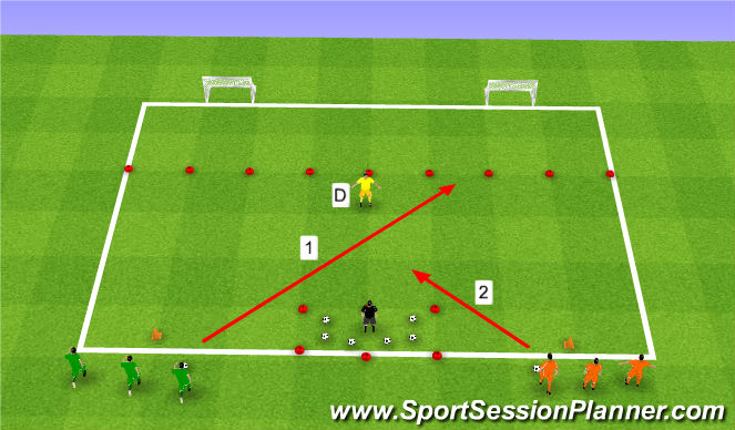 Football/Soccer Session Plan Drill (Colour): 1v1 SSG Cont
