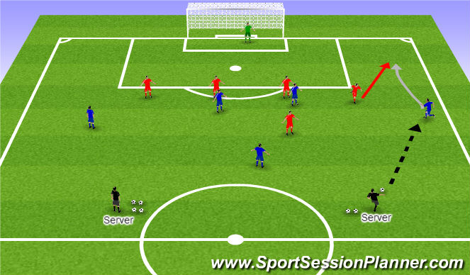 Football/Soccer Session Plan Drill (Colour): 1v1's in wide areas