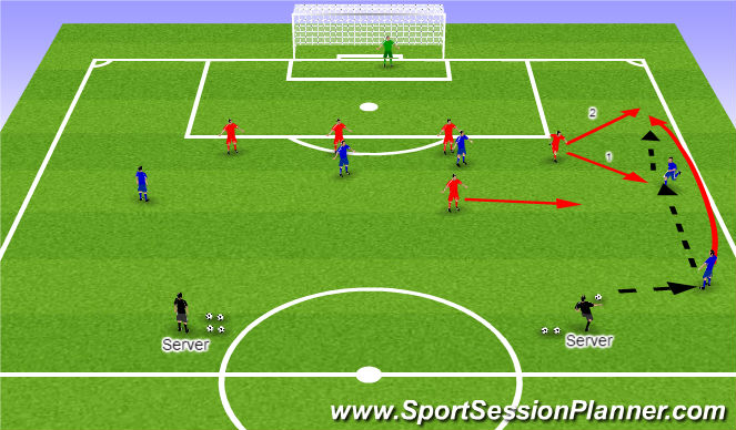 Football/Soccer Session Plan Drill (Colour): 2v1 - Overload in wide areas