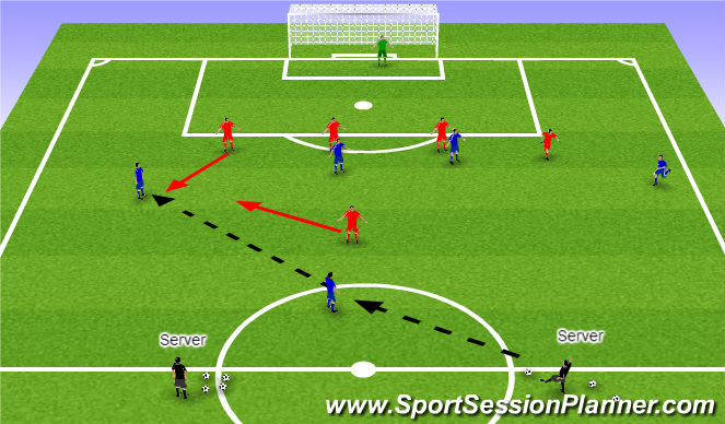 Football/Soccer Session Plan Drill (Colour): 5 V 5 - Play starting from centre midfield