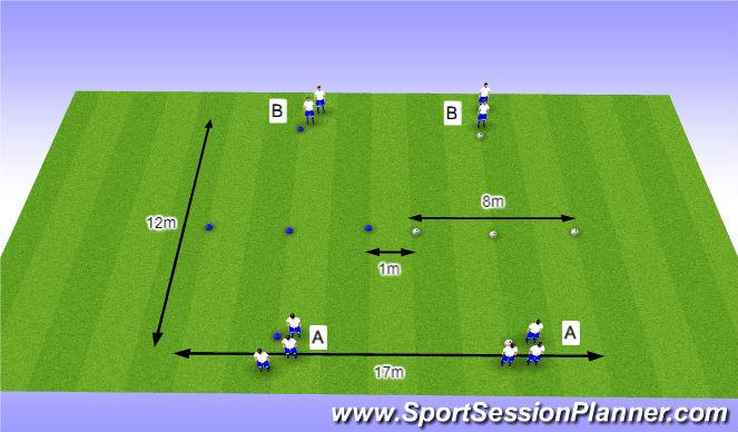 Football/Soccer Session Plan Drill (Colour): O11 - W36 (1) - H3 Snel voetenwerk