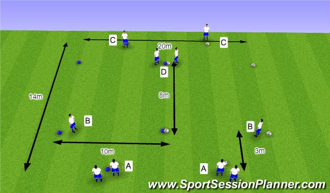 Football/Soccer Session Plan Drill (Colour): O11 - W36 (2) - H6 Balaanname en traptechniek