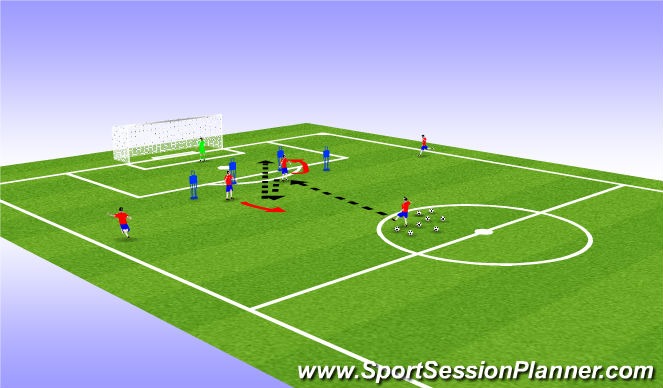 Football/Soccer Session Plan Drill (Colour): Combinations to a finish