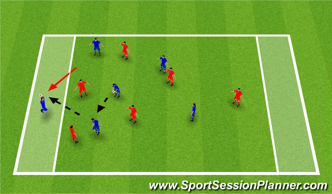 Football/Soccer Session Plan Drill (Colour): Warm-Up U9 & U10