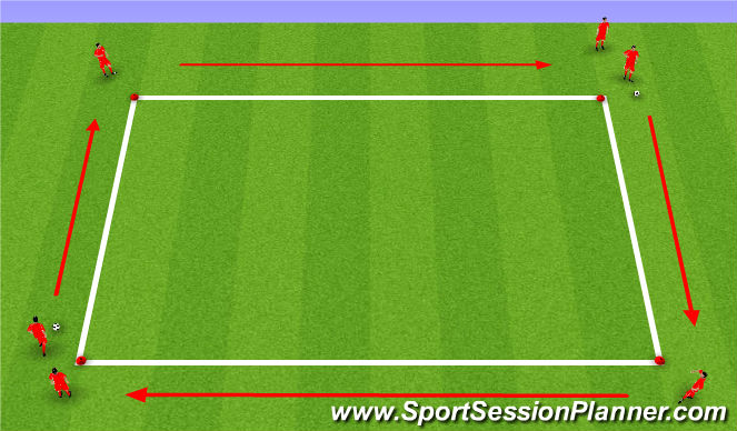 Football/Soccer Session Plan Drill (Colour): Technical Practice U9 & U10