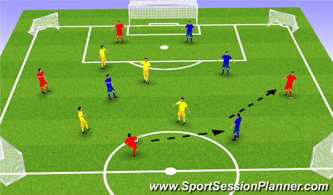 Football/Soccer Session Plan Drill (Colour): U10 SSG