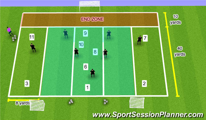 Football/Soccer Session Plan Drill (Colour): Player & Ball rotation - Part 1