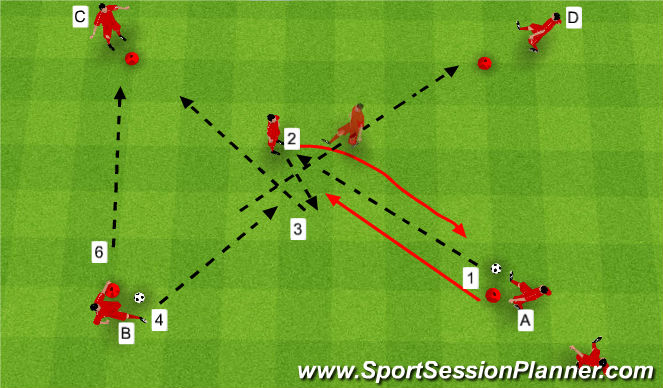 Football/Soccer Session Plan Drill (Colour): Pass Sq P3