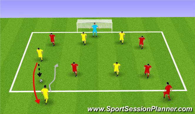 Football/Soccer Session Plan Drill (Colour): 4+1 v 4+1