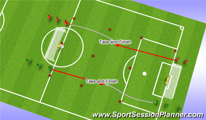 Football/Soccer Session Plan Drill (Colour): Dribble, Take & Shoot