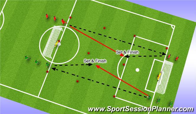 Football/Soccer Session Plan Drill (Colour): Set & Finish