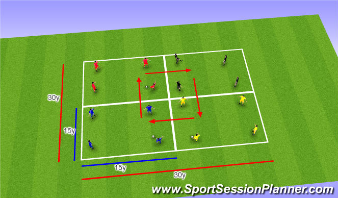 Football/Soccer Session Plan Drill (Colour): Passing Opposed AJ