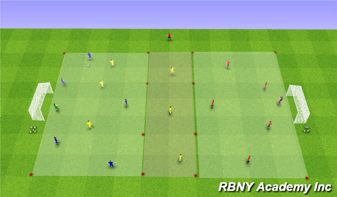 Football/Soccer Session Plan Drill (Colour): Condition - 3 Zones