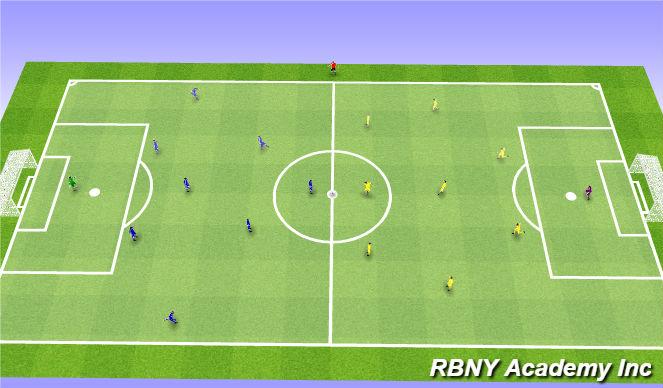 Football/Soccer Session Plan Drill (Colour): Game - 9v9s