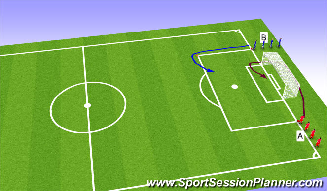 Football/Soccer Session Plan Drill (Colour): Goalkeeper's v Attackers AJ