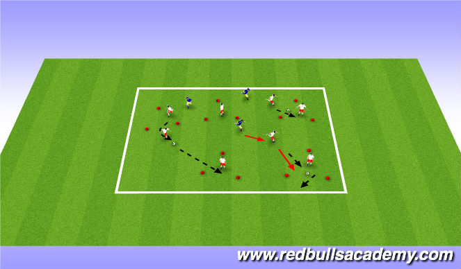 Football/Soccer Session Plan Drill (Colour): Tom and jerry with ball.