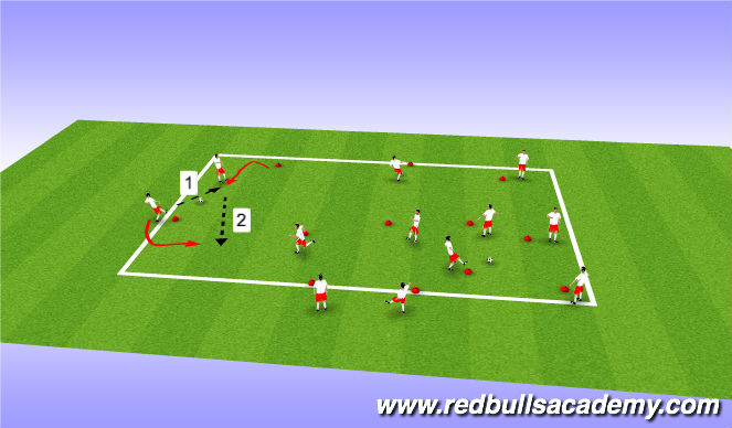 Football/Soccer Session Plan Drill (Colour): Triangle pass and decision