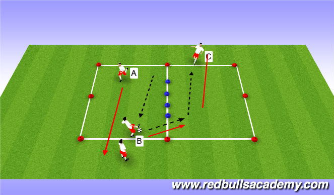 Football/Soccer Session Plan Drill (Colour): Daytona race