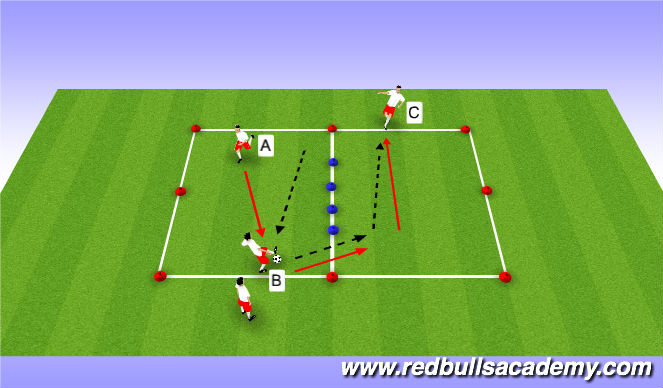 Football/Soccer Session Plan Drill (Colour): Semi- opposed