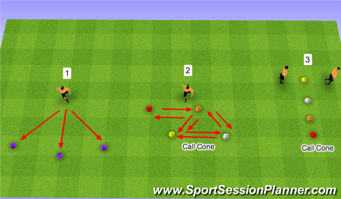 Football/Soccer Session Plan Drill (Colour): Footwork