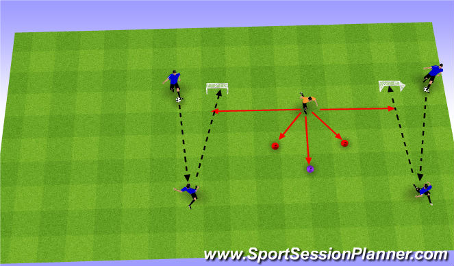 Football/Soccer Session Plan Drill (Colour): Footwork & Block Shot