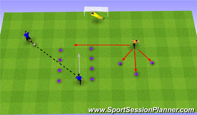 Football/Soccer Session Plan Drill (Colour): Footwork & 1v1