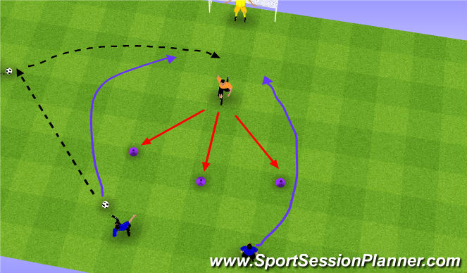 Football/Soccer Session Plan Drill (Colour): Footwork & Defend Cross