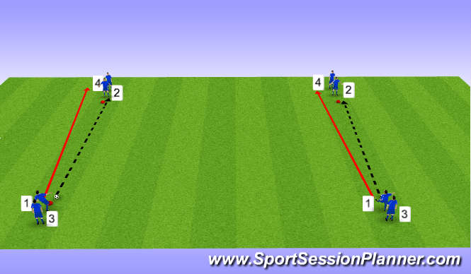 Football/Soccer Session Plan Drill (Colour): SIMPLE PASSING & RECEIVING
