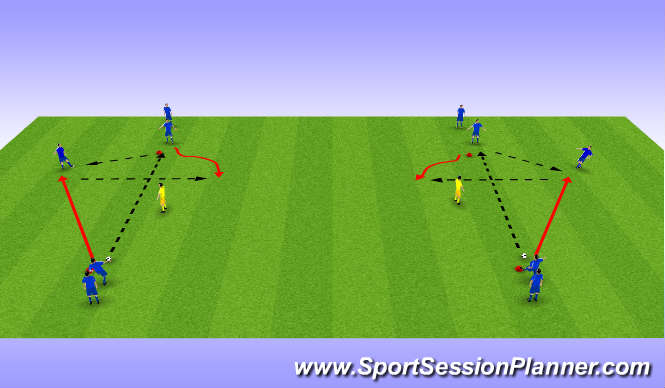 Football/Soccer Session Plan Drill (Colour): PROGRESSION 2 (Defender)