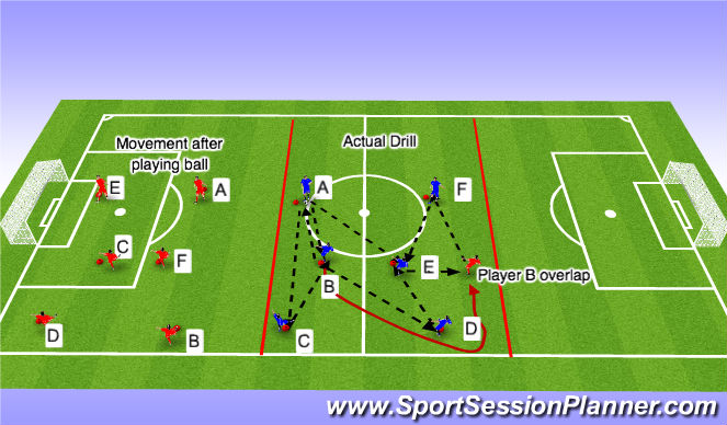 Football/Soccer Session Plan Drill (Colour): High Tempo Passing Drill