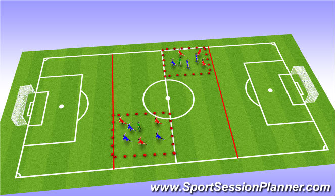 Football/Soccer Session Plan Drill (Colour): Small Sided Possession Drill
