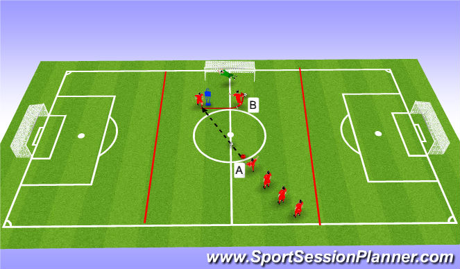 Football/Soccer Session Plan Drill (Colour): Simple Shooting Drill