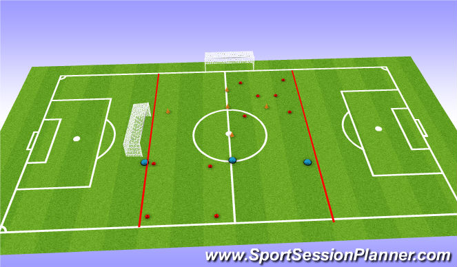 Football/Soccer Session Plan Drill (Colour): Training Park Set Up