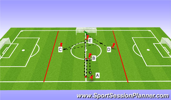 Football/Soccer Session Plan Drill (Colour): Combination Shooting Drill