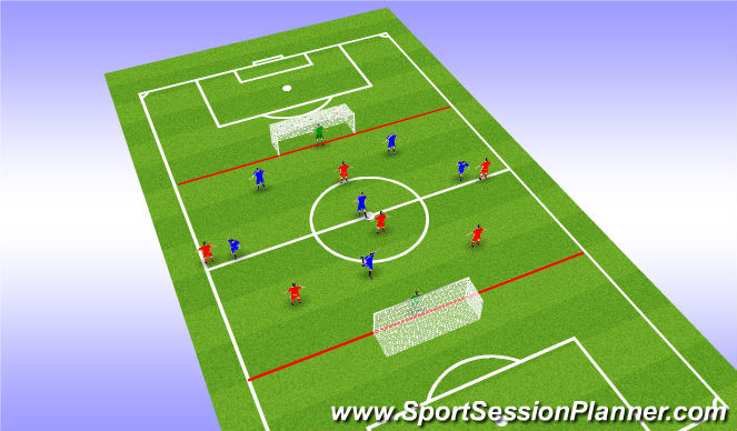 Football/Soccer Session Plan Drill (Colour): Narrow/wide game