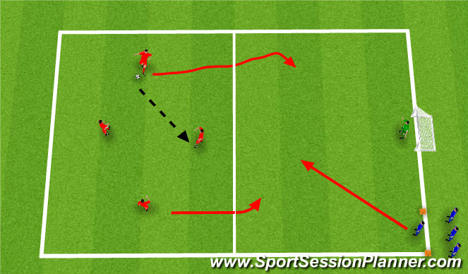 Football/Soccer Session Plan Drill (Colour): SSG - passing and possession