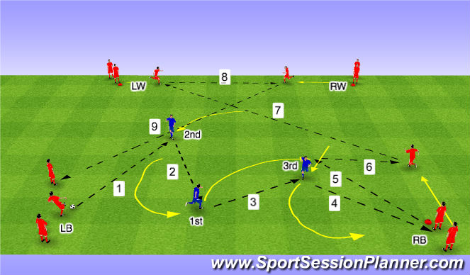 Football/Soccer Session Plan Drill (Colour): Tech Func (D)