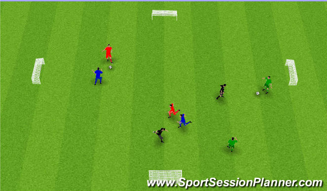 Football/Soccer Session Plan Drill (Colour): 2 á 2 + 2 á 2