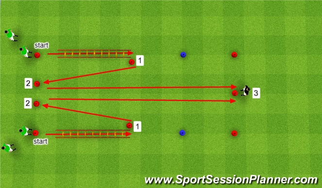 Football/Soccer Session Plan Drill (Colour): Oefening 1