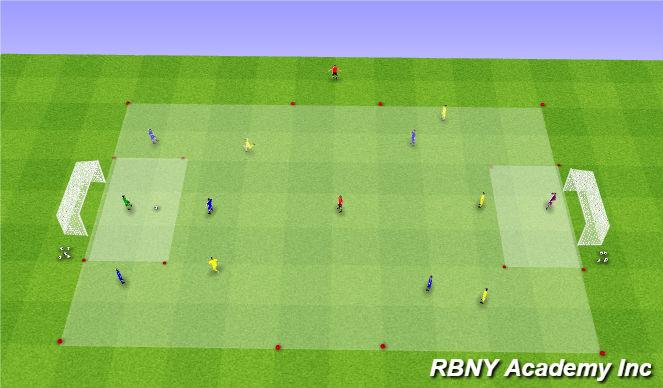 Football/Soccer Session Plan Drill (Colour): Game - 6v6+1