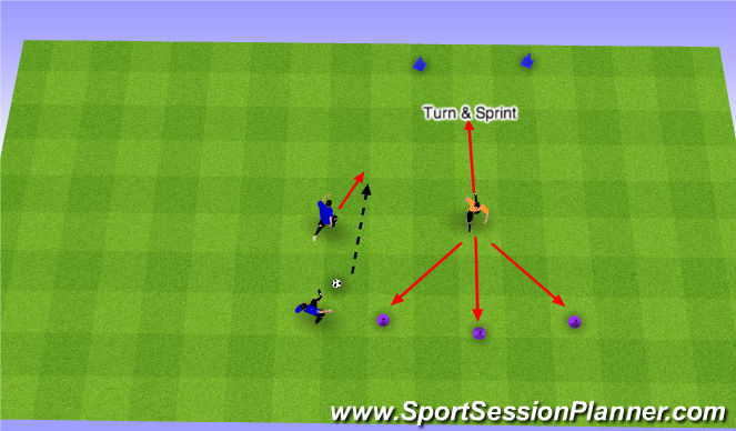 Football/Soccer Session Plan Drill (Colour): Footwork & Turn of Hips