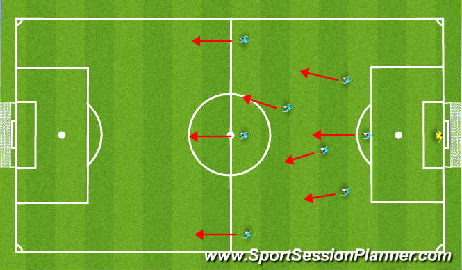 Football/Soccer Session Plan Drill (Colour): 3-2-3 Formation/Basic