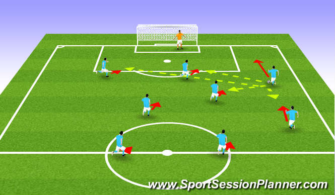 Football/Soccer Session Plan Drill (Colour): Right Wing Attack 3-2-3 Formation