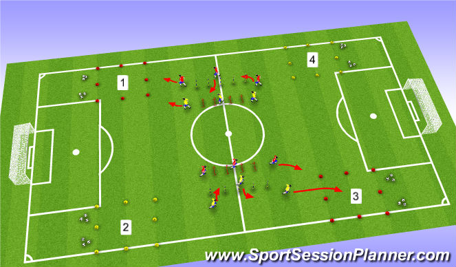 Football/Soccer Session Plan Drill (Colour): Part I: Warm Up - Condition/Technical