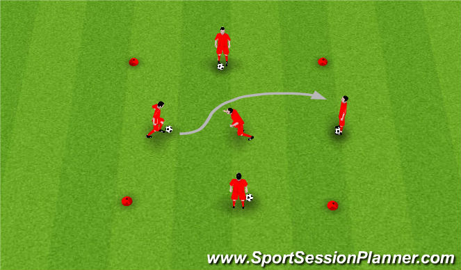 Football/Soccer Session Plan Drill (Colour): 1 v 1 Attacker vs. Live Defender