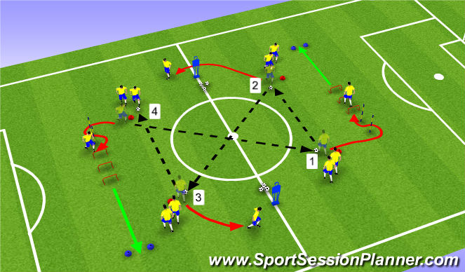 Football/Soccer Session Plan Drill (Colour): Part II - Technical Pasing/Agiliy